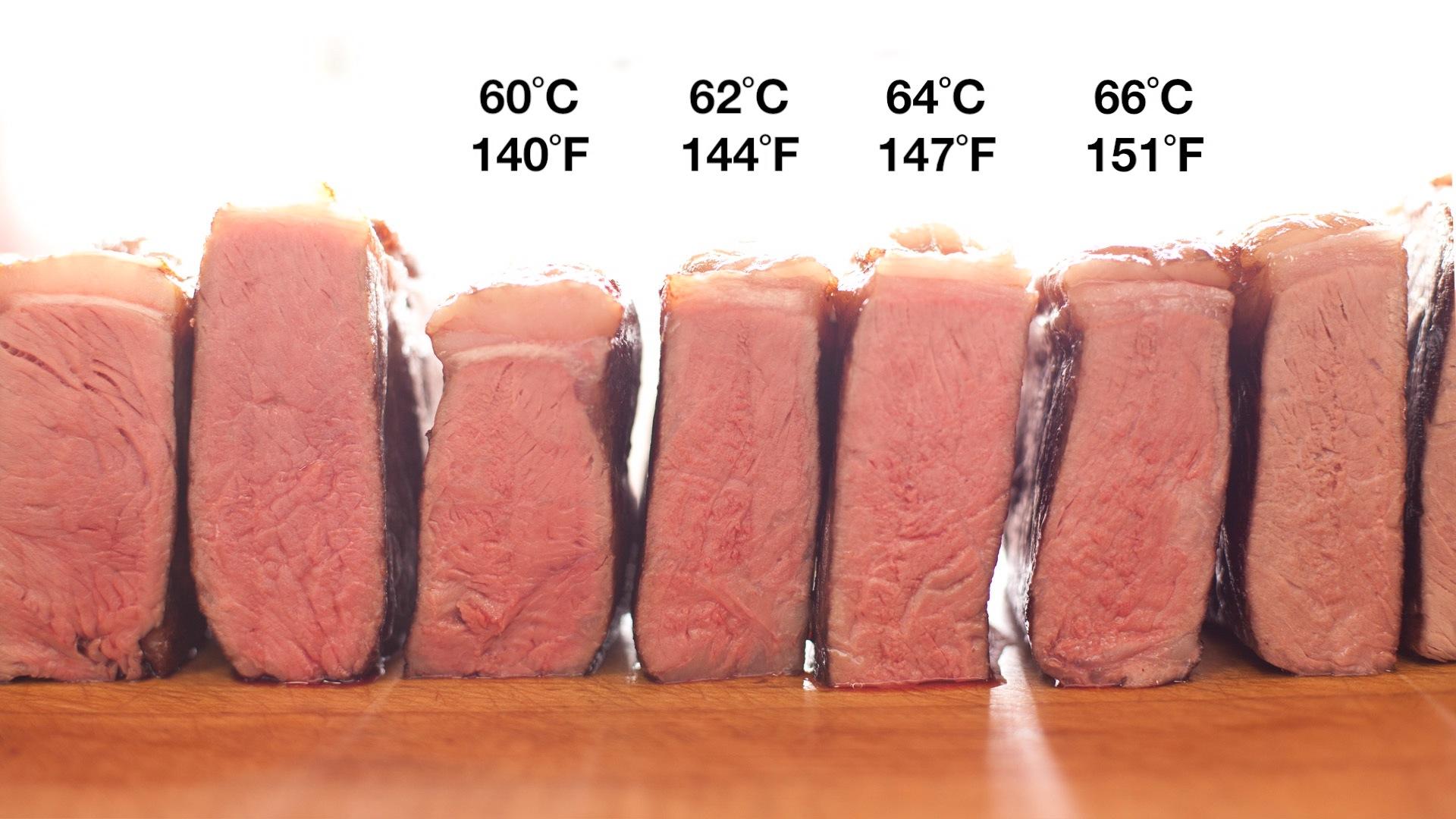 Sous Vide Steak | Recipe | ChefSteps